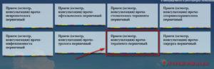 Запись к врачу Нижний Новгород - инструкция шаг4