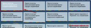 Запись к врачу Дзержинск - инструкция шаг4