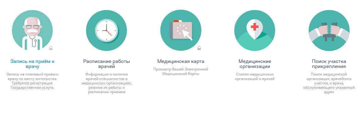 Электронная регистратура Череповца