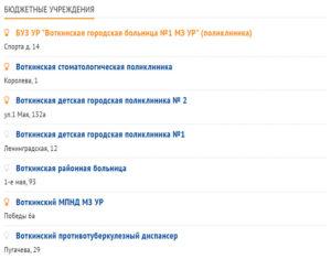 ИГИС Воткинск