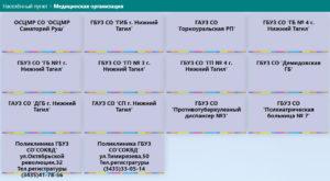 Регистратура 96 - Нижний Тагил